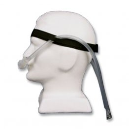 Nasal Aire ll Breathe Band Head Strap